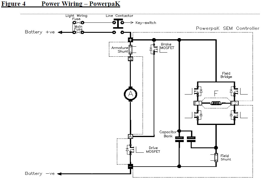 sevcon powerpack manual